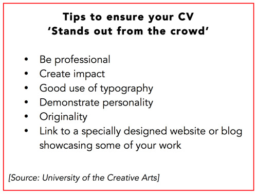 cv for artists art business info for artists